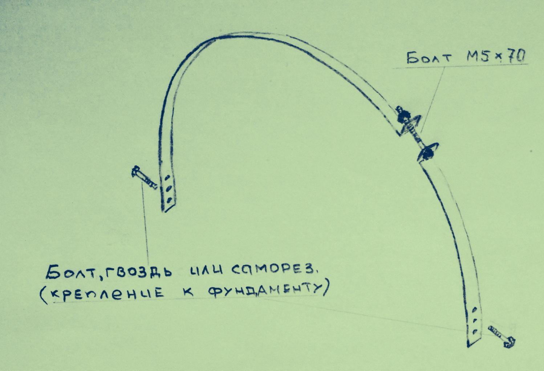 Схема стяжки из оцинкованной ленты