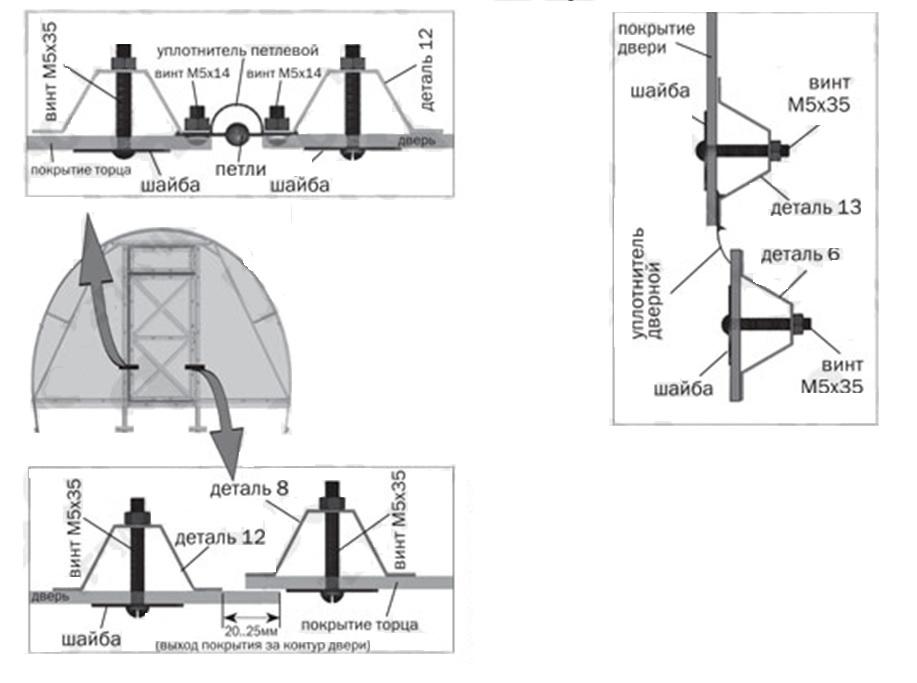 Схема установки двери и форточки