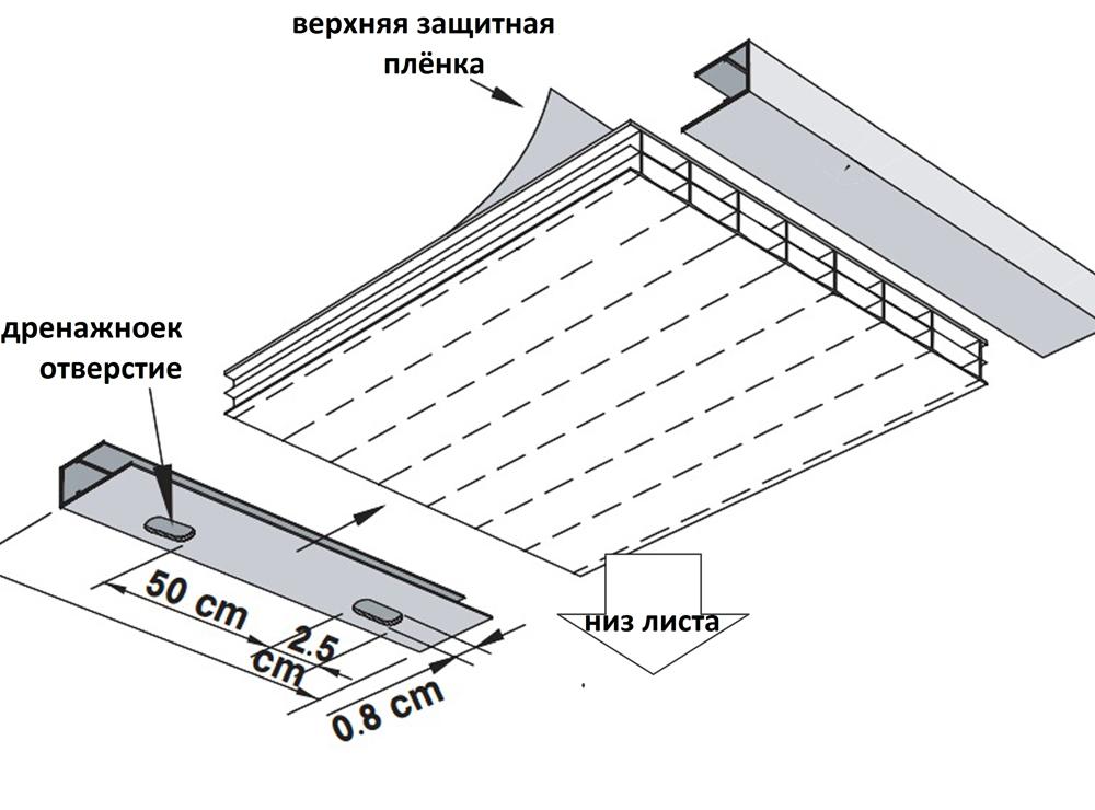 Схема установки торцевого профиля для сотового поликарбоната