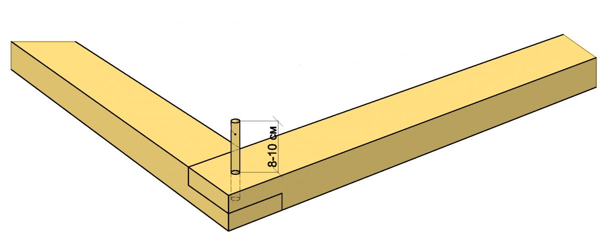 Соединение элементов обвязки нагелями