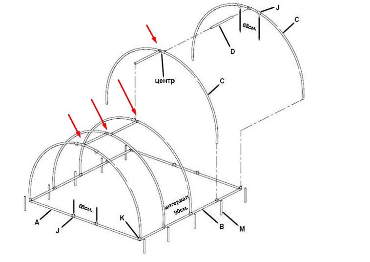 Составные дуги из ПВХ труб и фитингов (последние показаны красными стрелками)