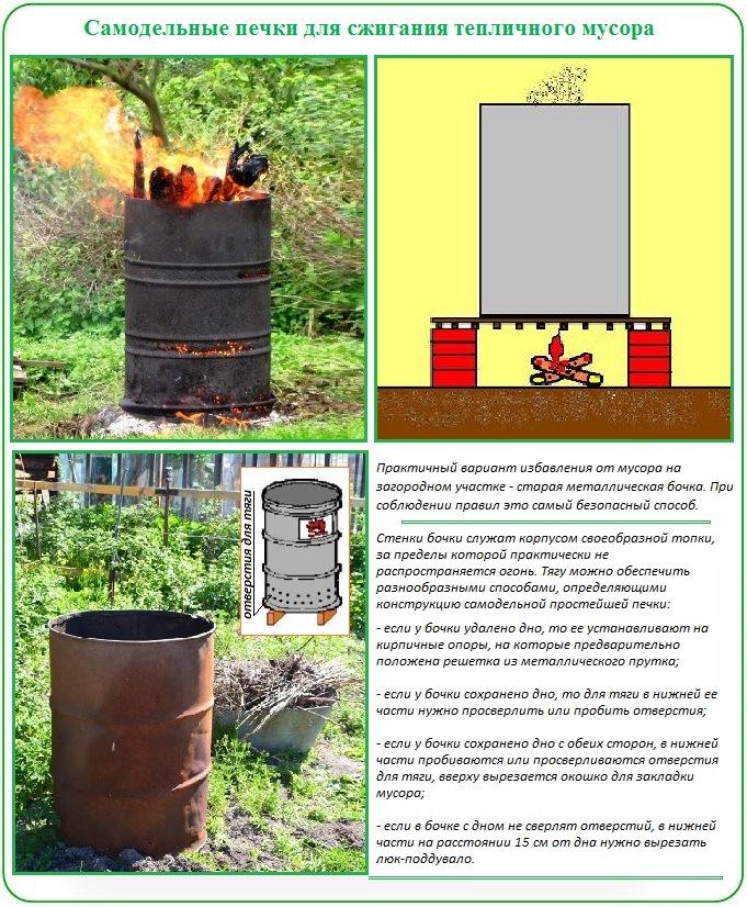 Сжигание тепличного мусора