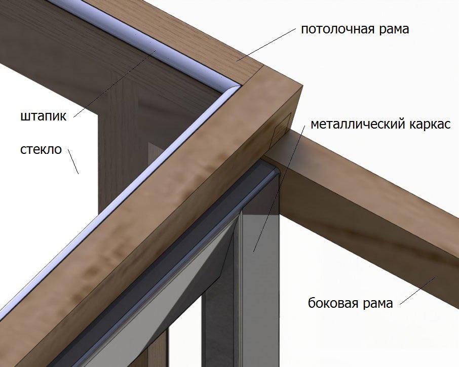 Установка потолочных рам