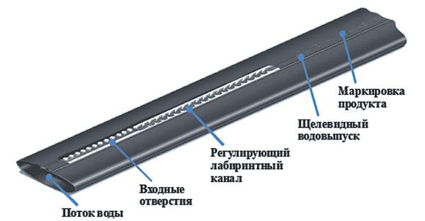 Устройство щелевого капельного шланга