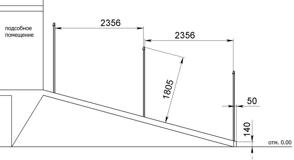 Эскиз установки боковых стоек