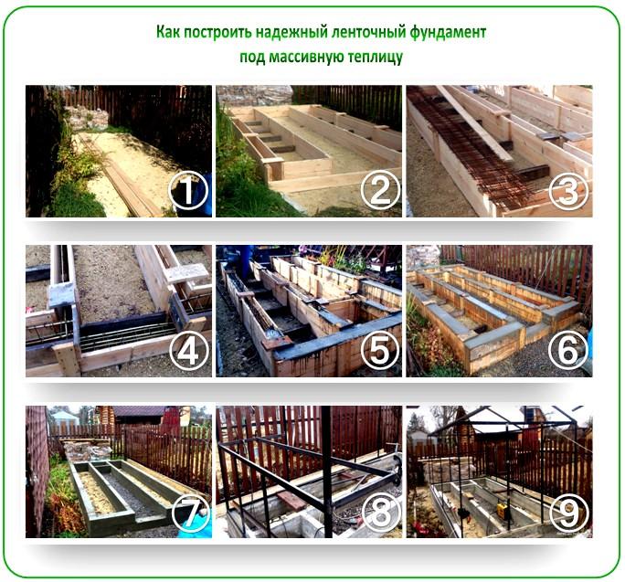 Этапы сооружения ленточного фундамента