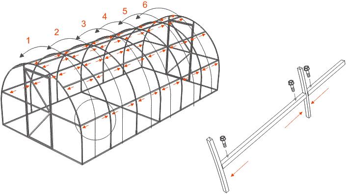 Схема каркаса из стальной профильной трубы квадратного сечения