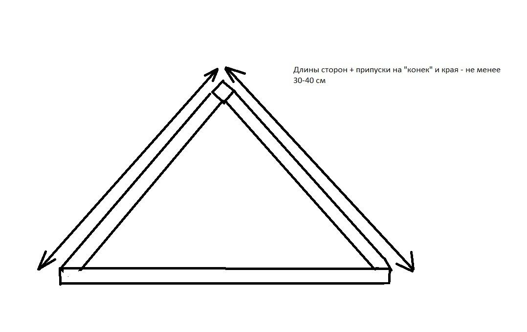 Схема крепления пленки на каркас