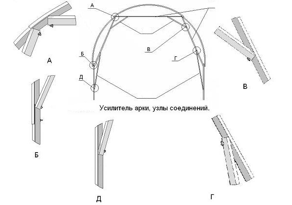 Схема сборной арки теплицы