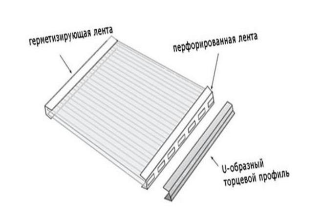 Защита торцов сотового поликарбоната