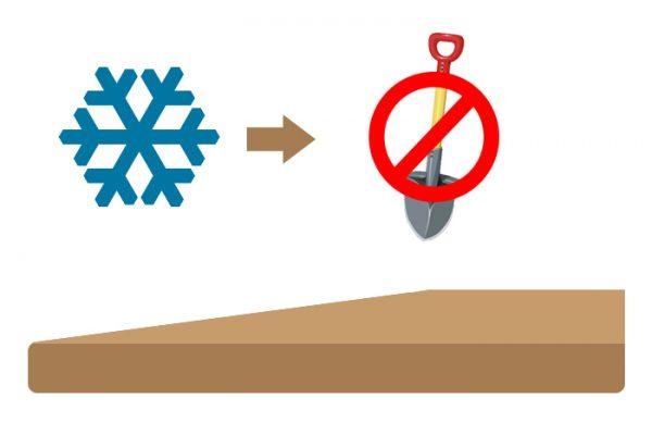 Нельзя копать грядки после первого снега