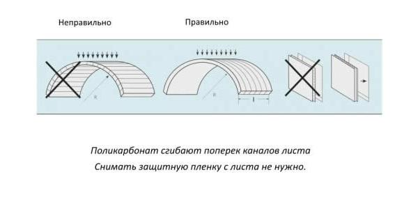 Как правильно сгибать поликарбонат