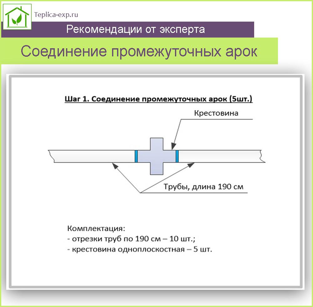 Шаг 1. Соединение промежуточных арок