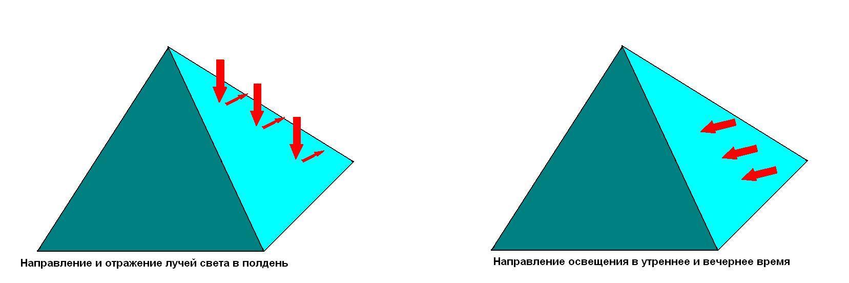 Особенности освещения пирамидальной теплицы