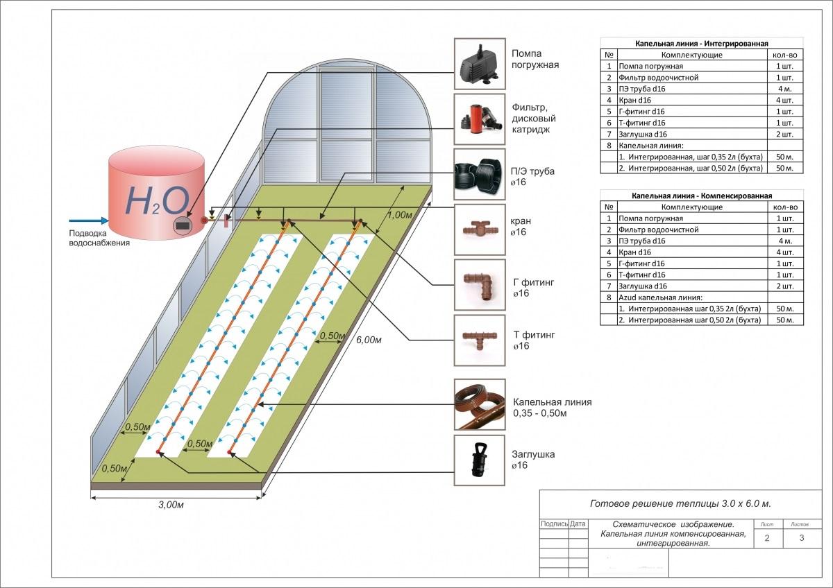 Капельный полив для теплицы на основе капельниц, интегрированных в трубу