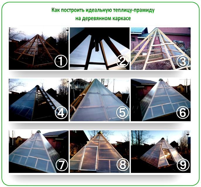 Основные этапы строительства теплицы-пирамиды на деревянном каркасе