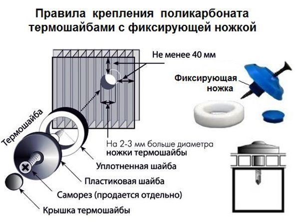 Правила крепления поликарбоната термошайбами с фиксирующей ножкой