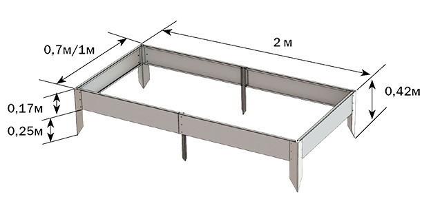 Пример схемы деревянного ограждения для грядок