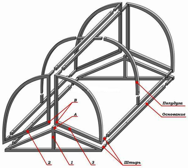 Пример устройства парника «Бабочка» из поликарбоната
