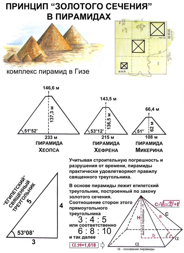 Пирамиды для здоровья своими руками 8