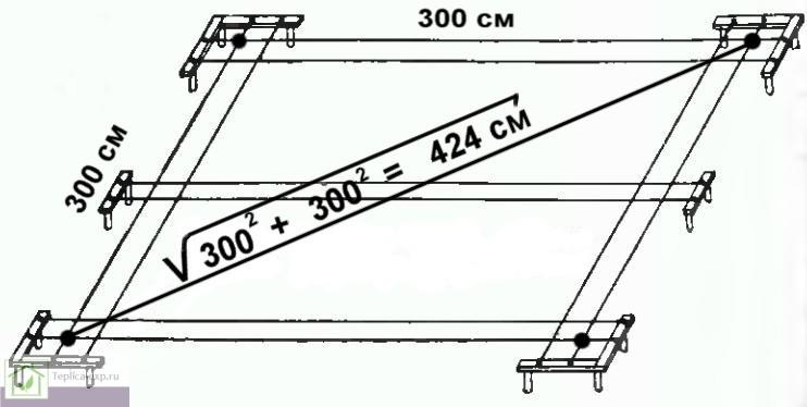 Разметка основания методом «египетского треугольника»