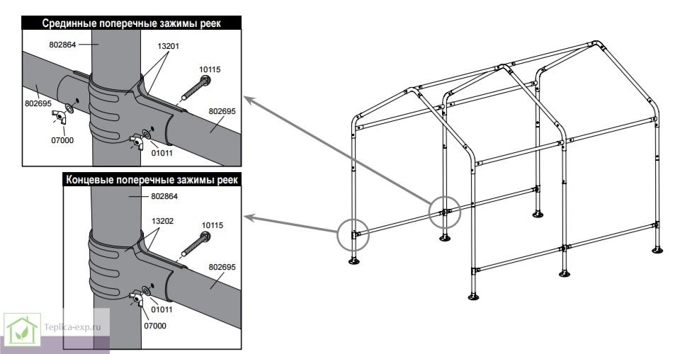 Схема крепления реек для тента