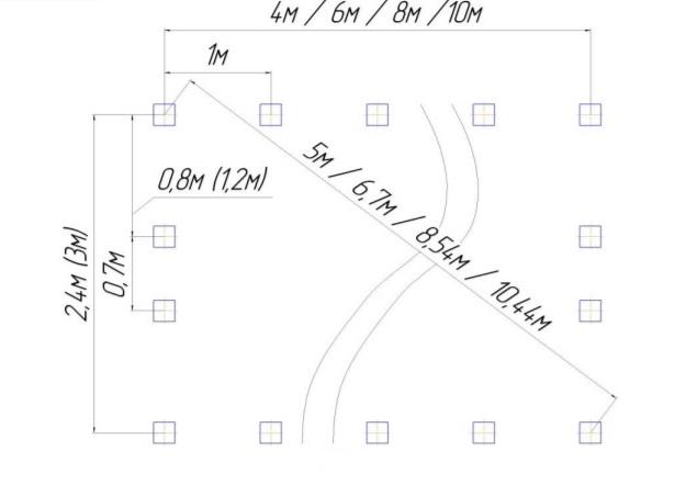 Схема расположения ям для грунтозацепов