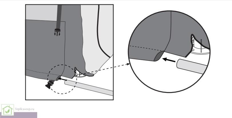 Схема введения рейки в рукав
