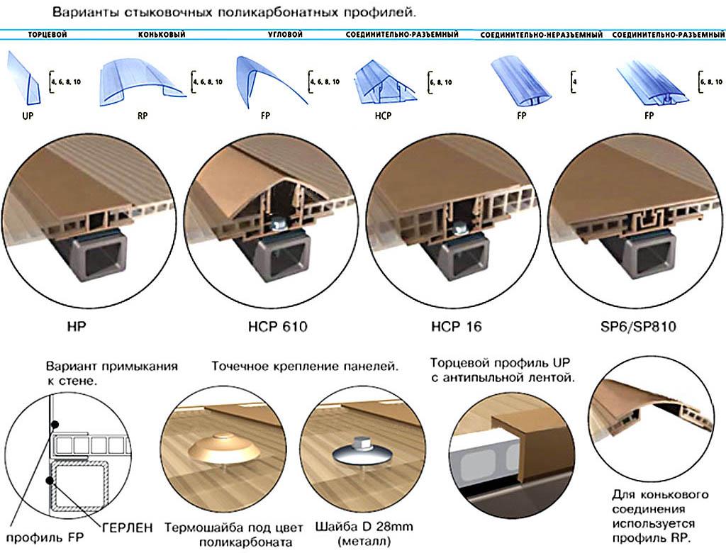 Стыковочные профили для поликарбоната на защелках