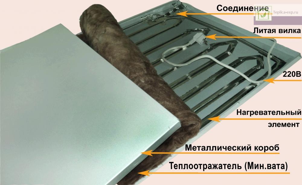 Устройство ИК ленты для обогрева теплицы
