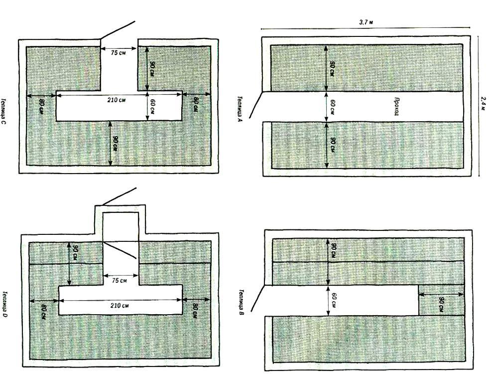 Возможные варианты планировки теплицы