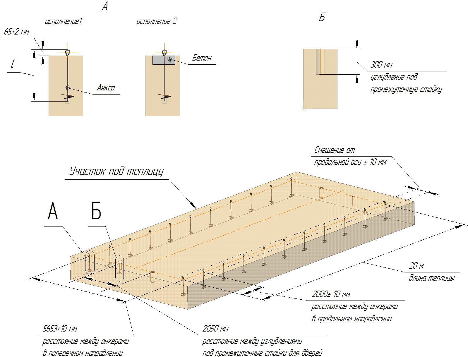 Схема планируемого участка под теплицу. Должны быть подготовлены углубления в грунте для промежуточных стоек торцевых арок, которые после установки стоек засыпаются грунтом или заливаются бетоном. В моделях «Фермер – 9» и «Фермер – 10» промежуточных стоек в два раза больше, т. е. 4 штуки на арку. Поэтому необходимо подготовить еще 4 углубления (по два на сторону).