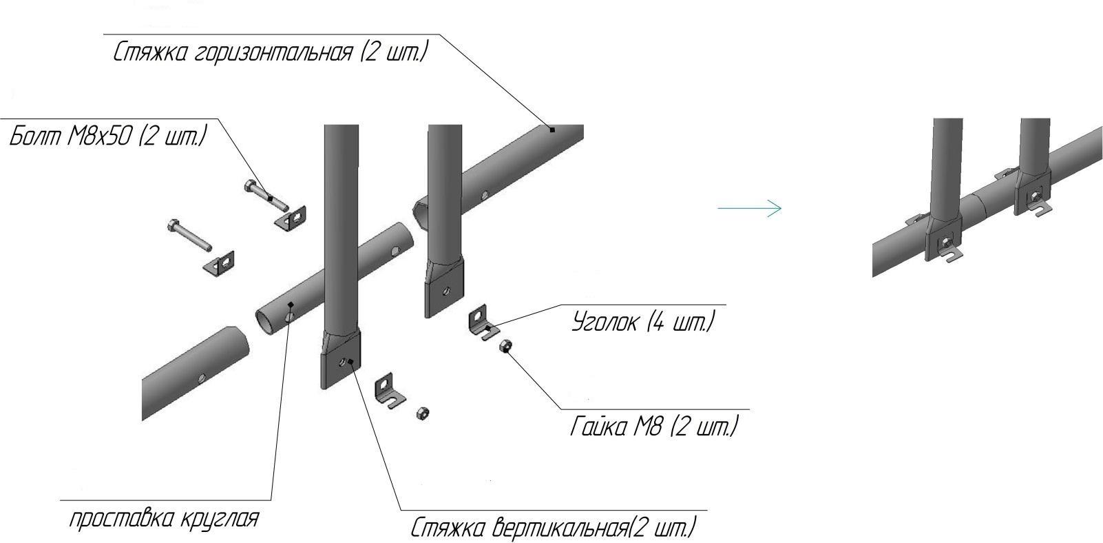 Соединение горизонтальных и вертикальных стяжек
