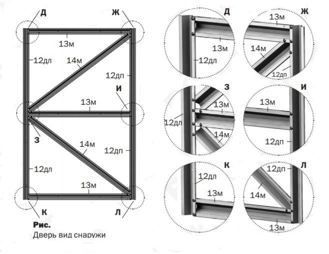 Схема сборки двери