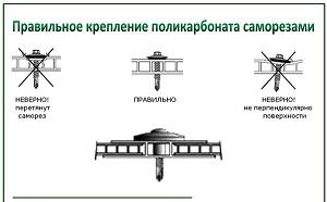 Крепление поликарбоната на торцы парника
