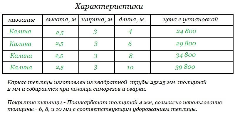 """Характеристики теплицы """"Калина"""""""