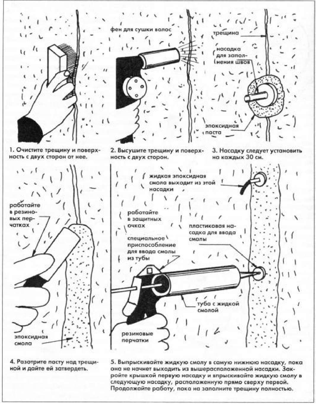 Как заделать трещину в фундаменте