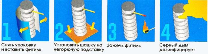 Краткая пошаговая инструкция применения шашек, фото