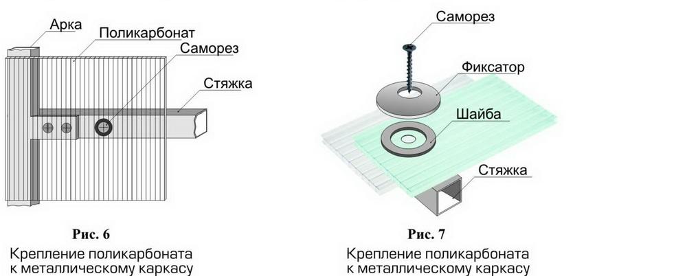 Крепление поликарбонату к металлическому каркасу