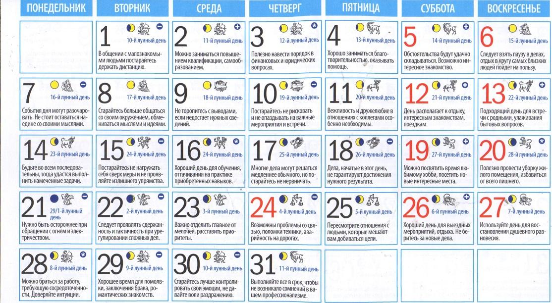 Стоит верить лунному календарю на