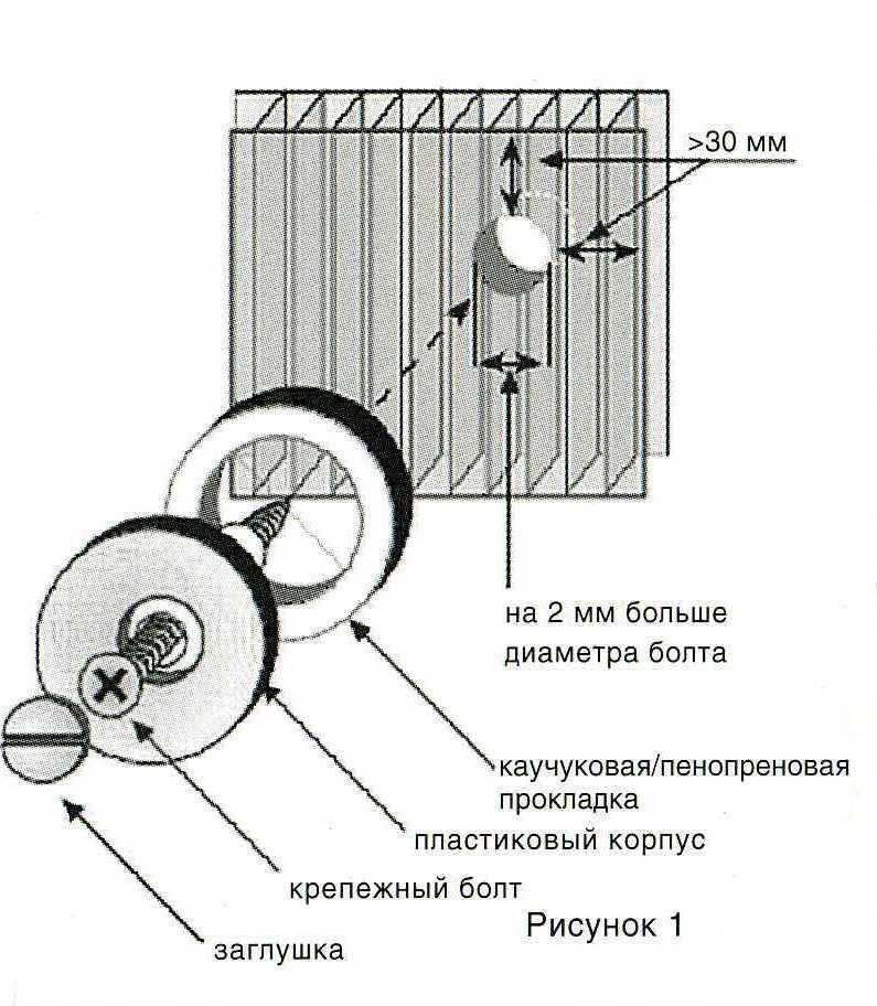 Монтаж поликарбонатной термошайбы