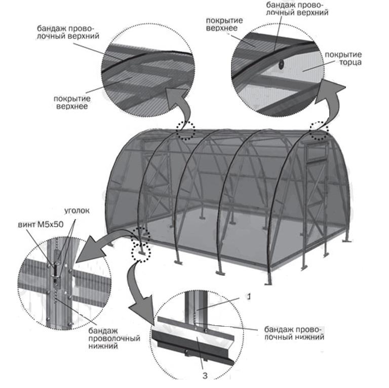 Обшивка теплицы поликарбонатом