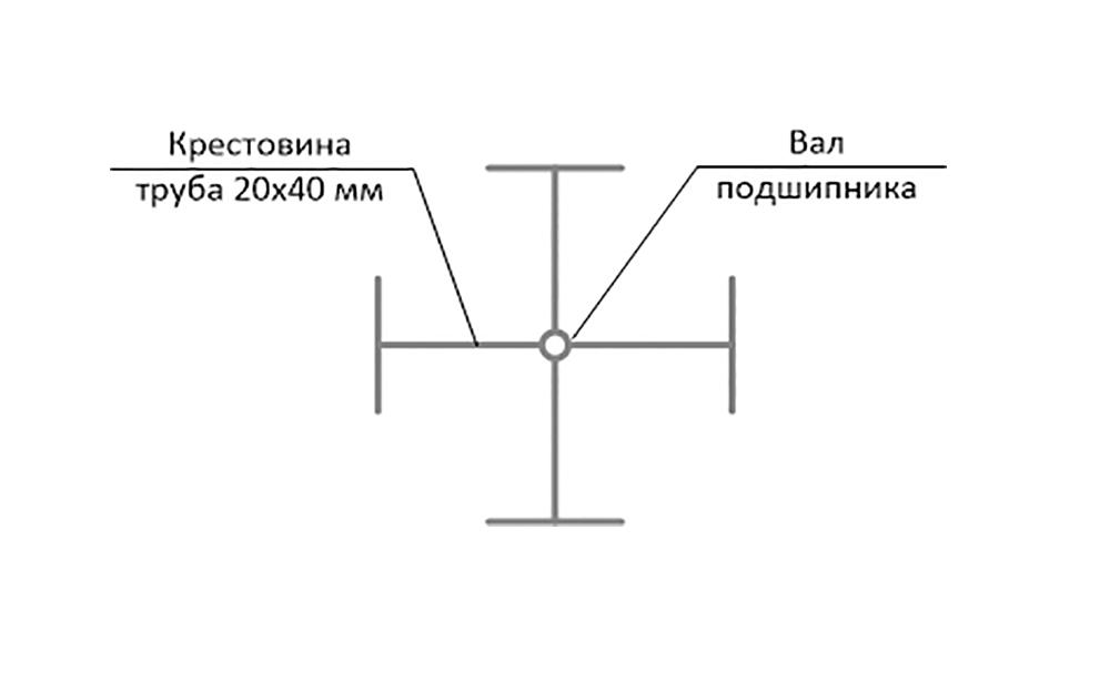 Подвижная крестовина