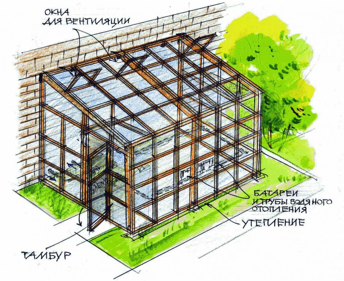 Проект односкатной теплицы из поликарбоната своими руками 75