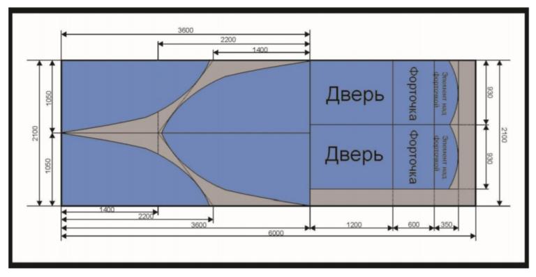Схема подключения асинхронных двигателей с 4 выводами