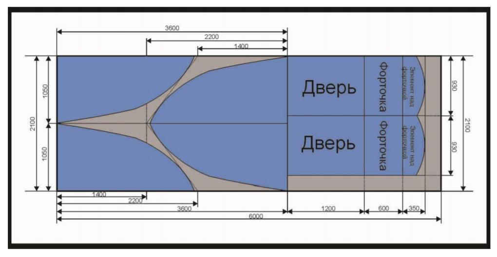 Рекомендованная схема раскроя поликарбоната