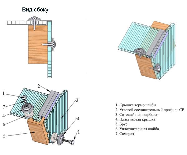 Схема крепления сотового поликарбоната при помощи термошайбы