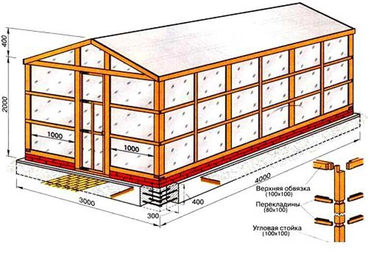Схема устройства деревянной теплицы с обшивкой из сотового поликарбоната