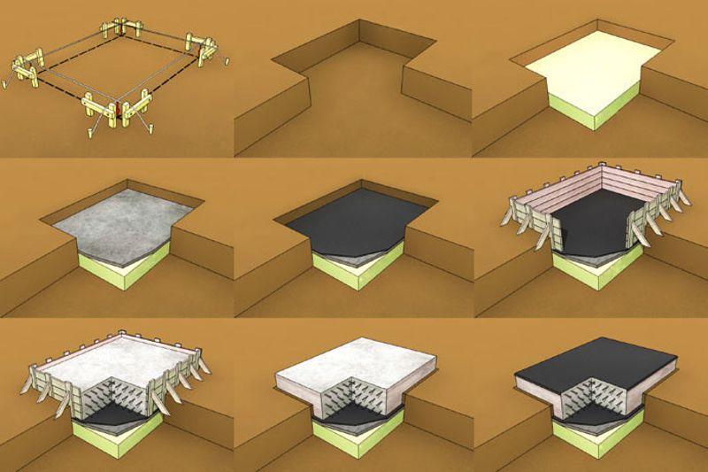 Следует соблюдать порядок возведения плитного фундамента
