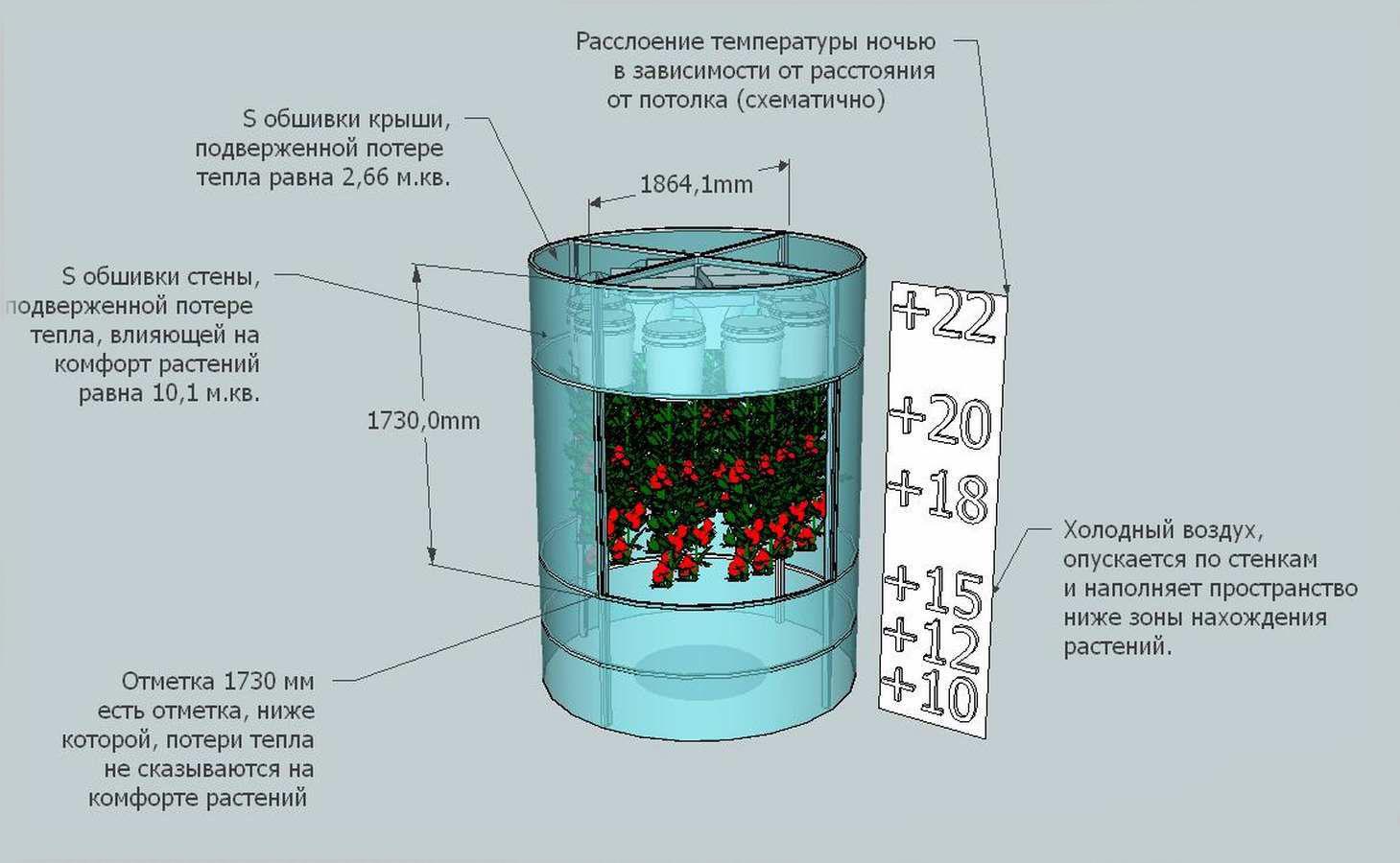 Теплораспределение в теплице башенного типа